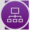 Build A Content Management System